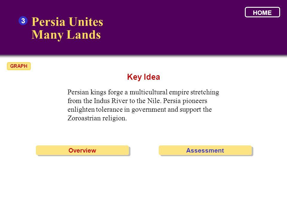 Persia Unites Many Lands Key Idea 3