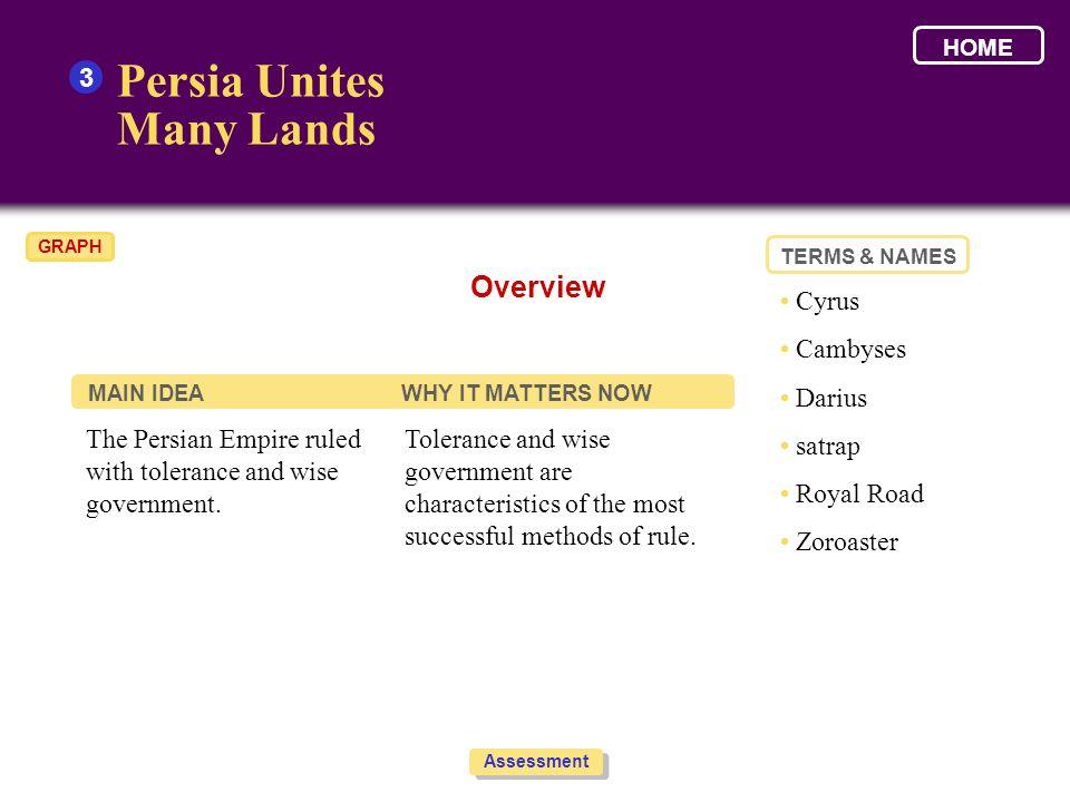 Persia Unites Many Lands Overview 3 • Cyrus • Cambyses • Darius