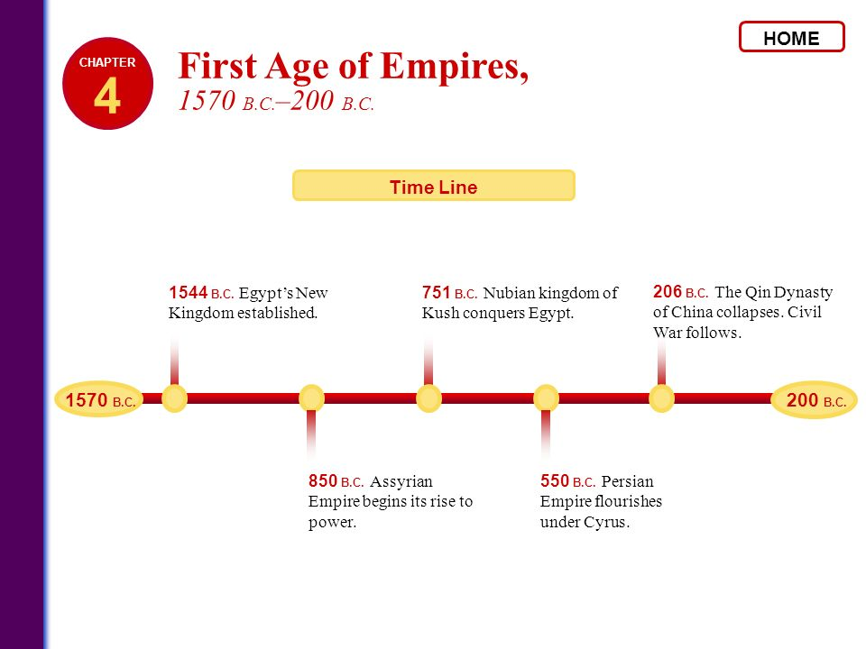4 First Age of Empires, 1570 B.C.–200 B.C. HOME Time Line 1570 B.C.