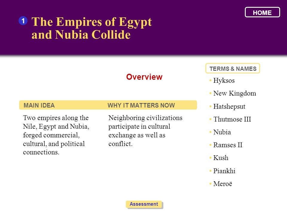The Empires of Egypt and Nubia Collide Overview 1 • Hyksos