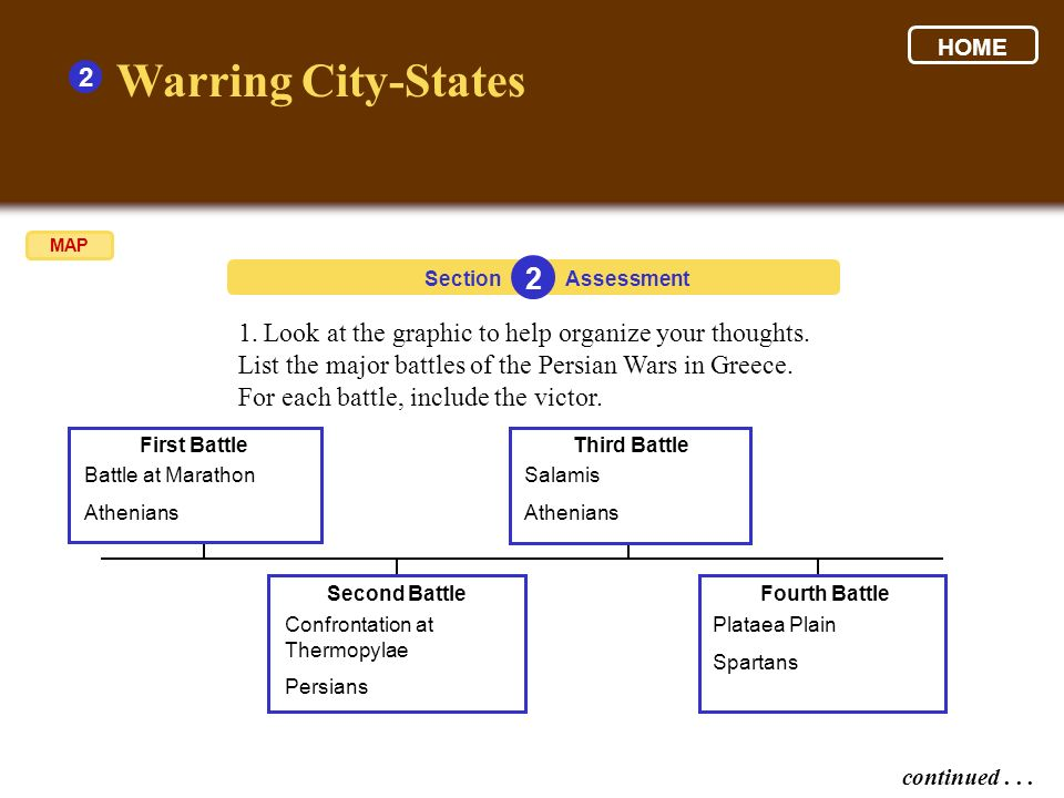 HOME 2. Warring City-States. MAP. Section. 2. Assessment.