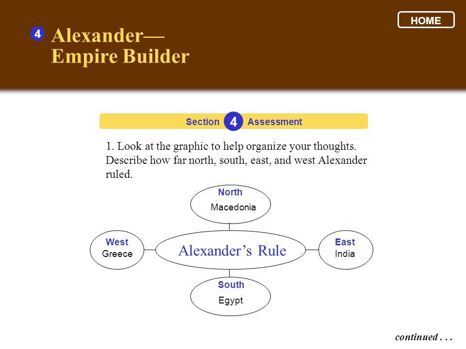 Alexander— Empire Builder Alexander's Rule 4 4