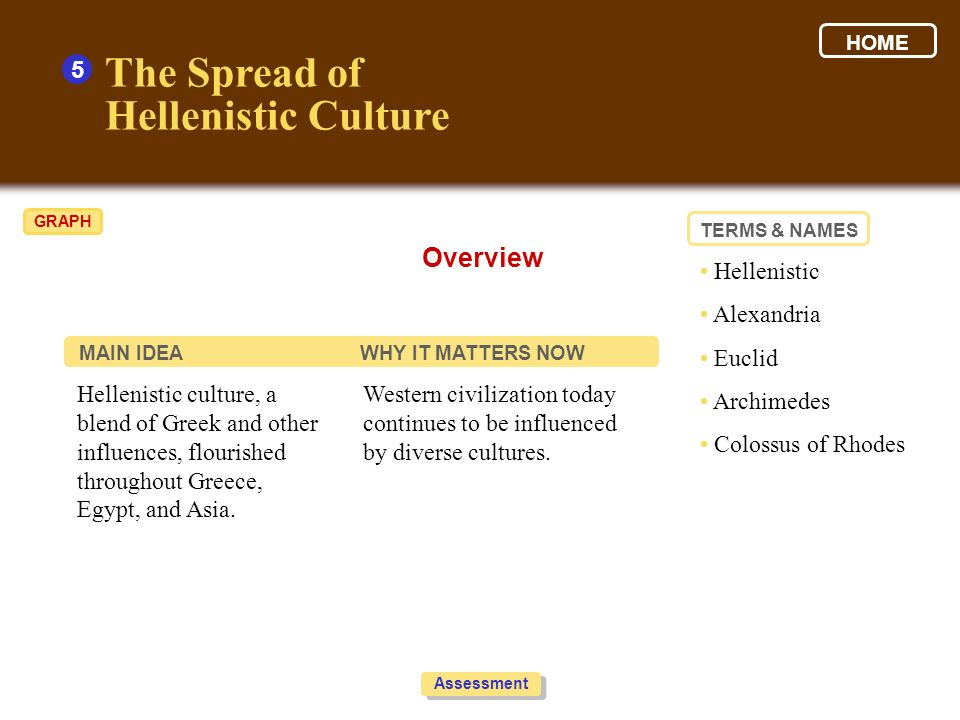 The Spread of Hellenistic Culture Overview 5 • Hellenistic