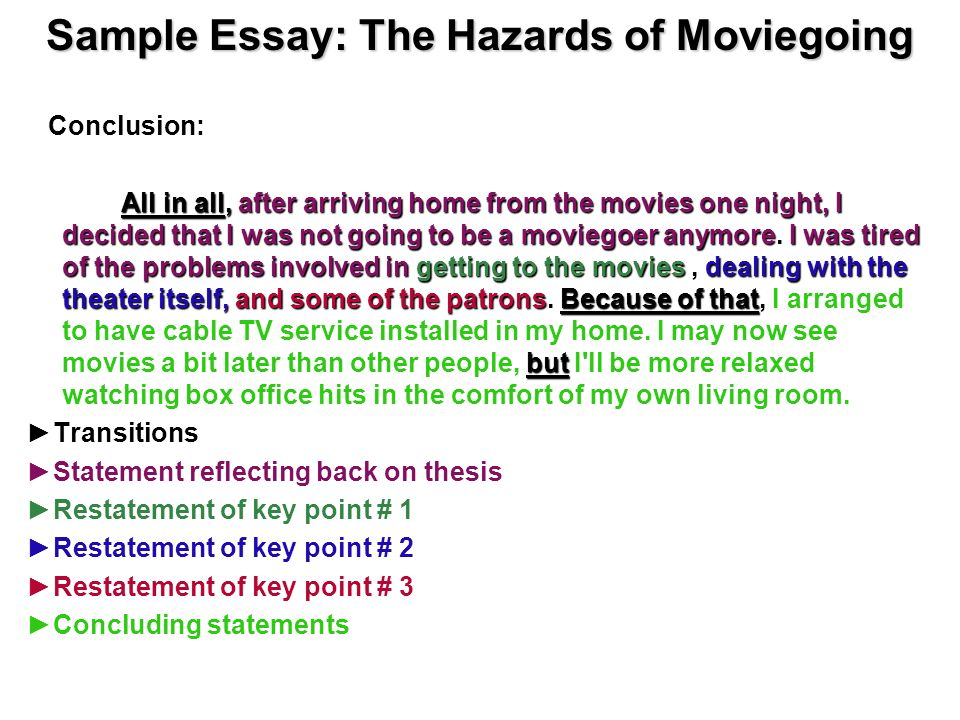 Sample Essay: The Hazards of Moviegoing
