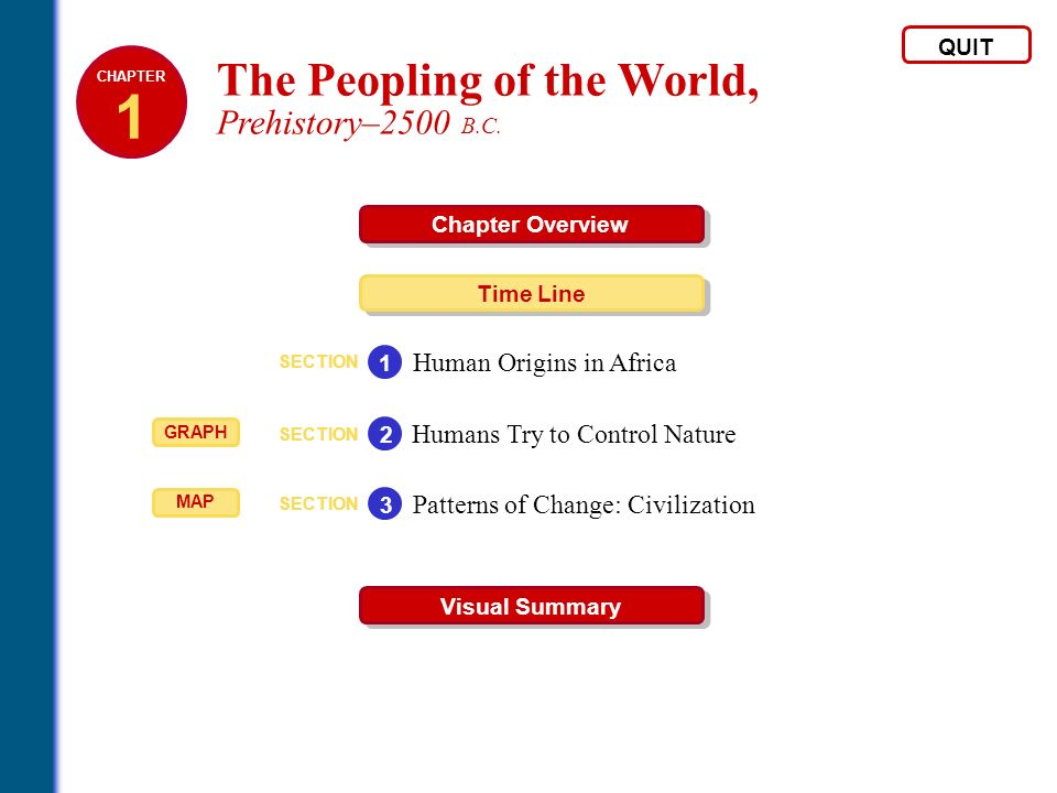 1 The Peopling of the World, Prehistory–2500 B.C.
