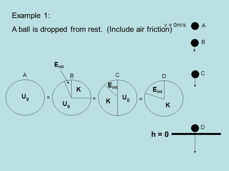 A ball is dropped from rest. (Include air friction)
