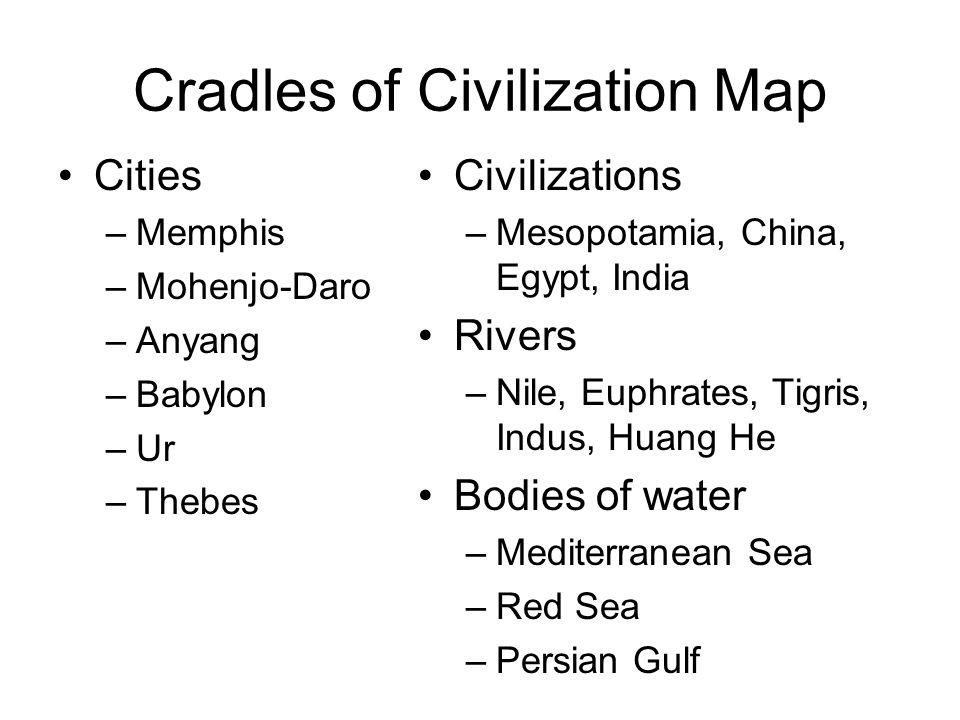 Cradles of Civilization Map