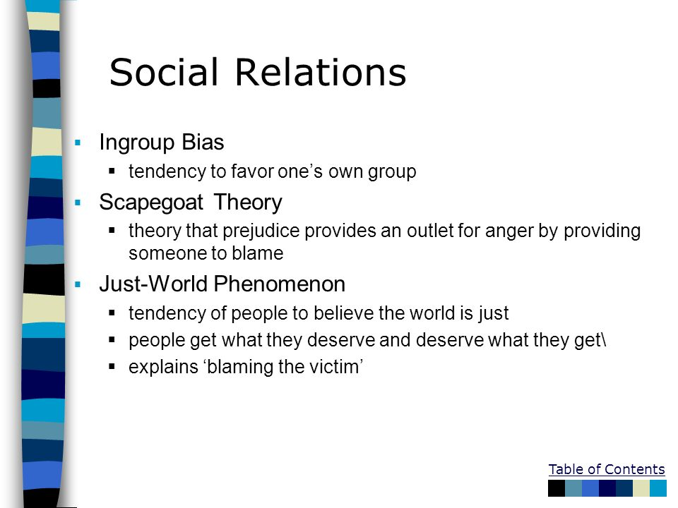 Social Relations Ingroup Bias Scapegoat Theory Just-World Phenomenon