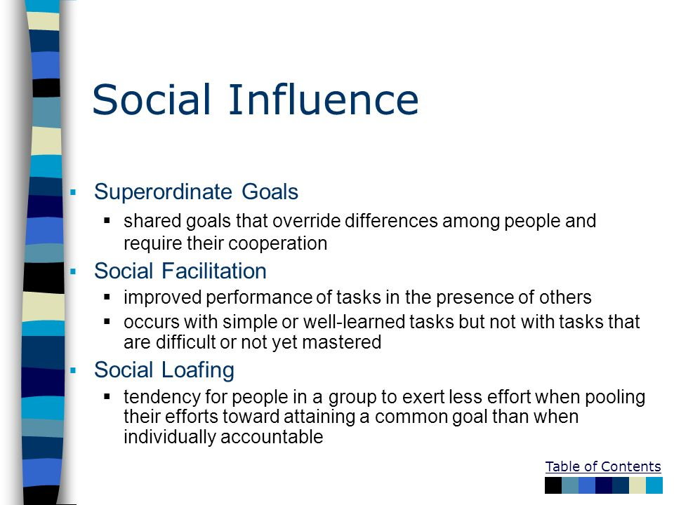 Social Influence Superordinate Goals Social Facilitation