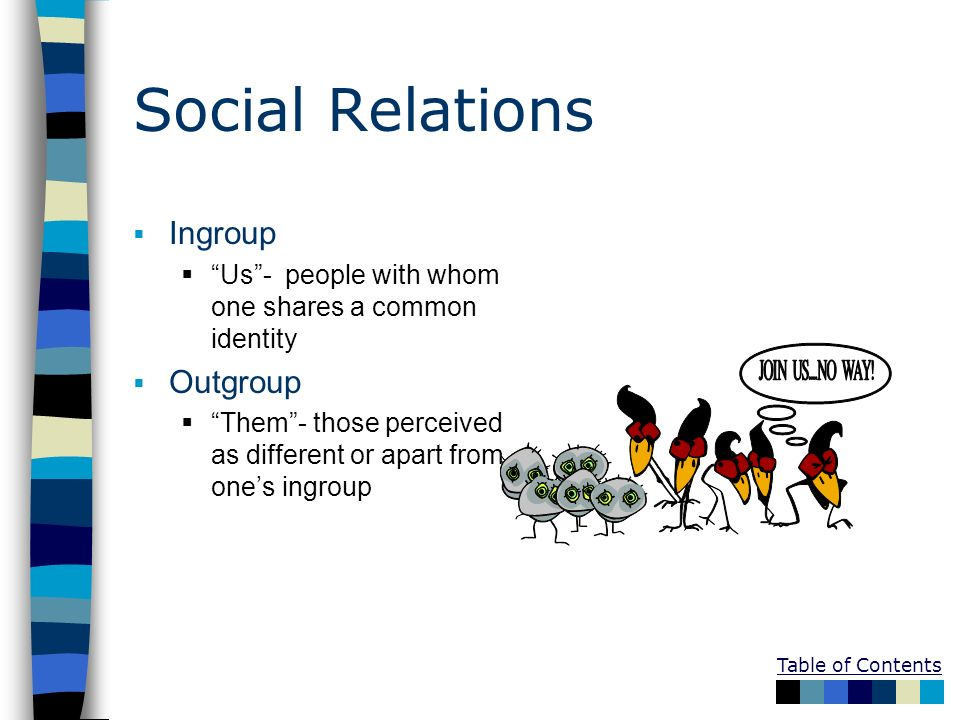 Social Relations Ingroup Outgroup