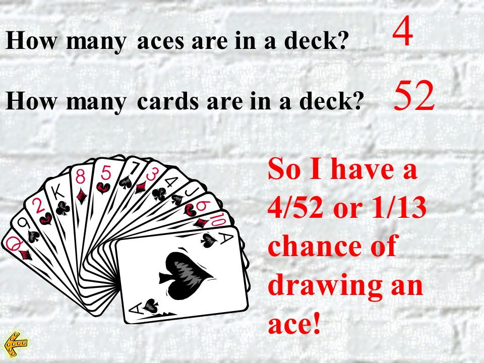 4 52 So I have a 4/52 or 1/13 chance of drawing an ace!