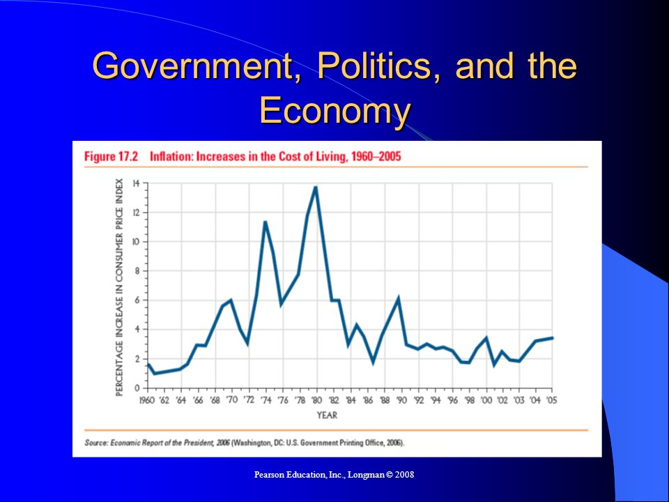 Government, Politics, and the Economy