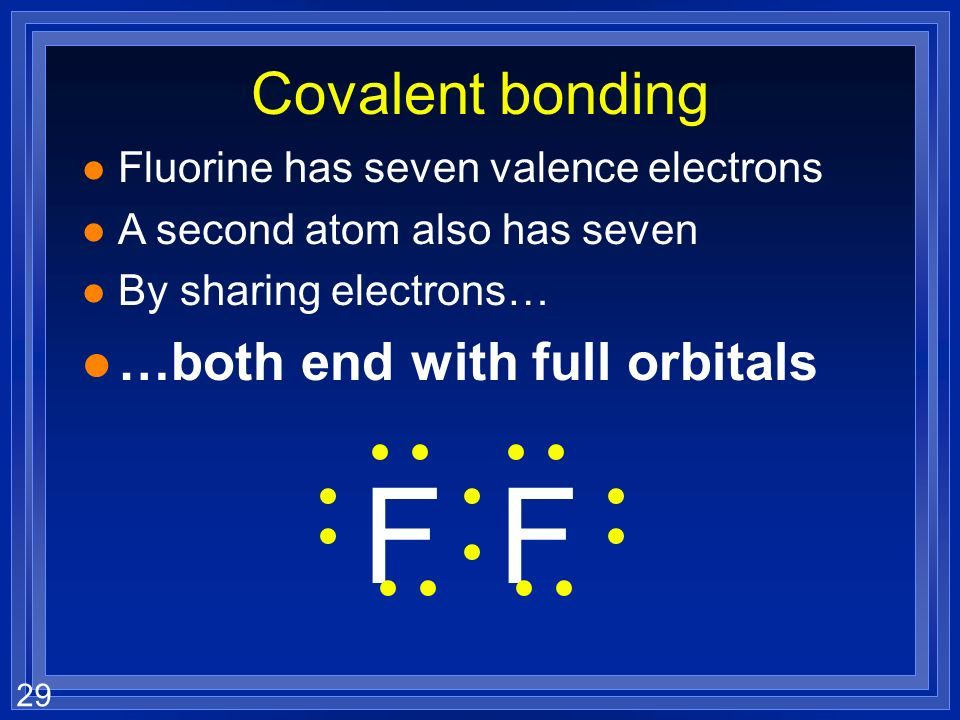 F F Covalent bonding …both end with full orbitals