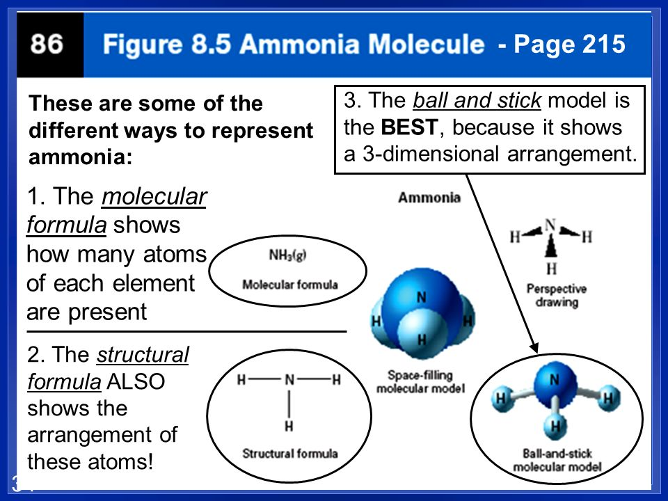 - Page 215 These are some of the different ways to represent ammonia: