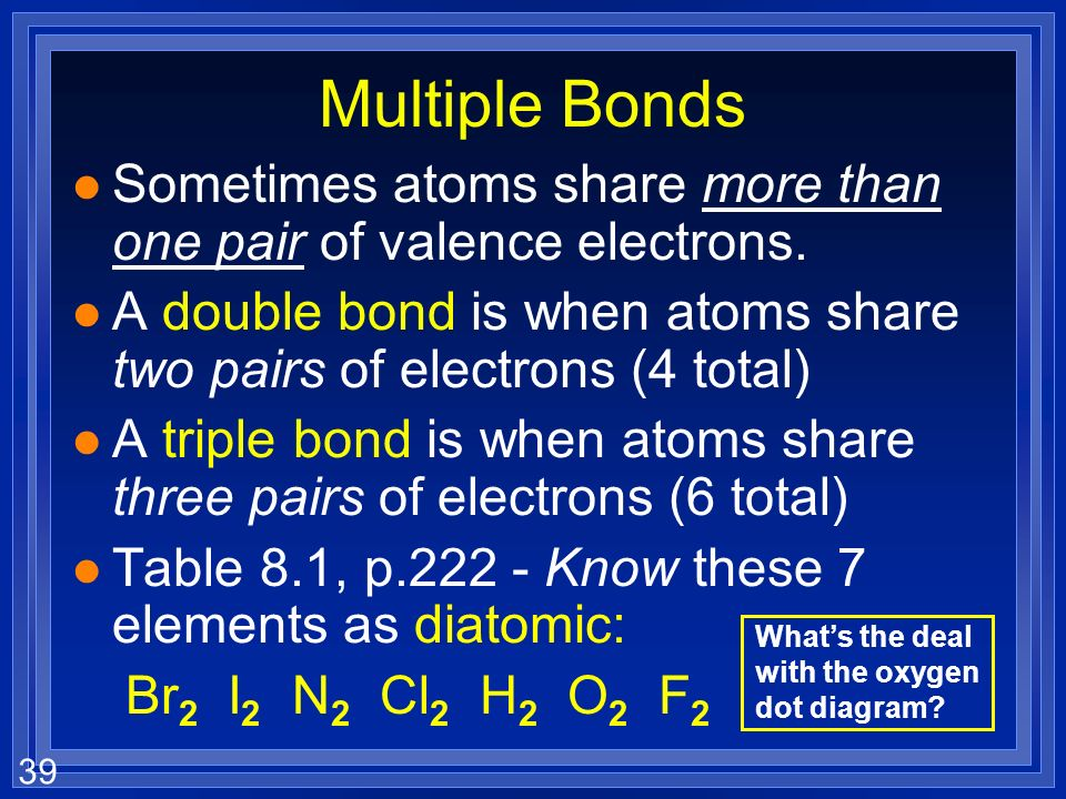 Multiple Bonds Sometimes atoms share more than one pair of valence electrons. A double bond is when atoms share two pairs of electrons (4 total)