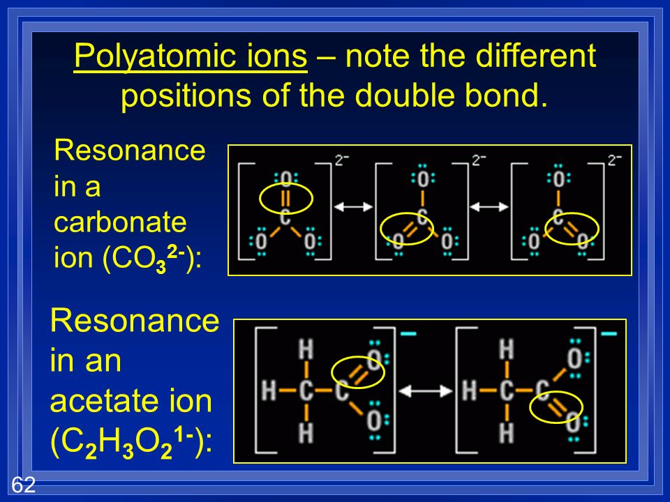 Polyatomic ions – note the different positions of the double bond.