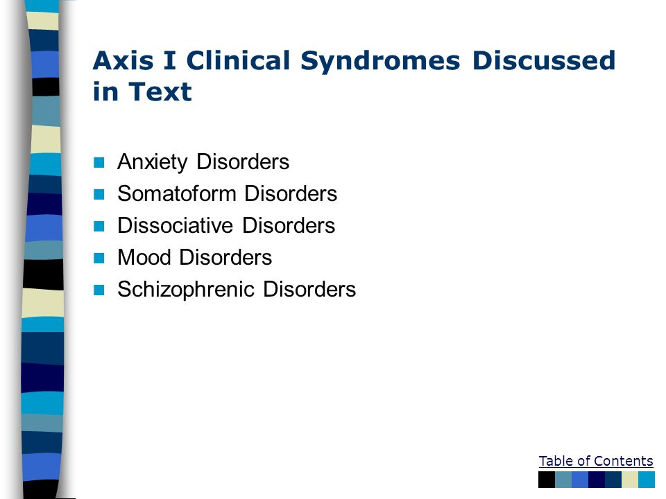 Axis I Clinical Syndromes Discussed in Text