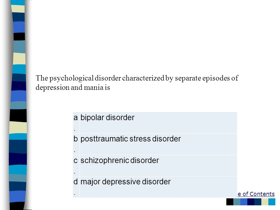 The psychological disorder characterized by separate episodes of