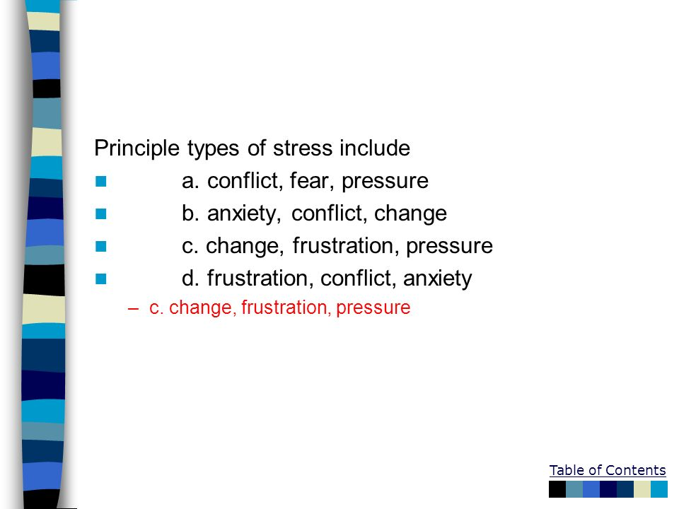Principle types of stress include