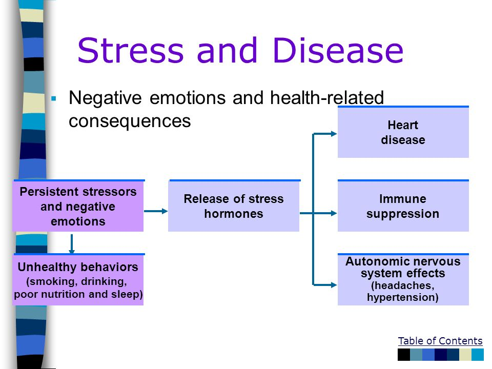 Stress Coping And Health Ppt Video Online Download
