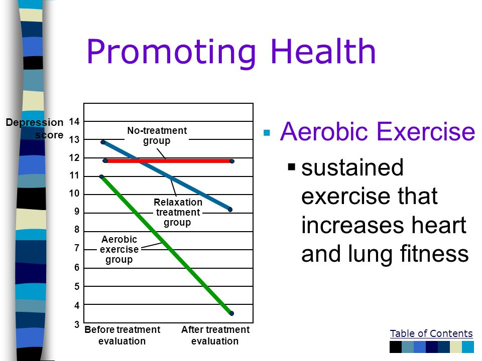Promoting Health Aerobic Exercise