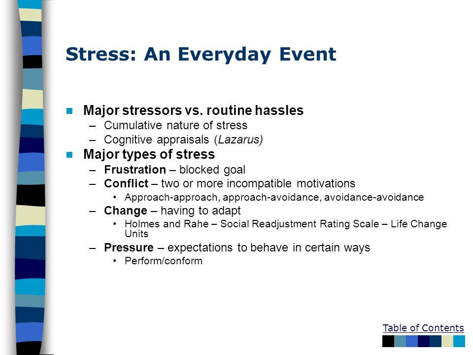 Stress: An Everyday Event