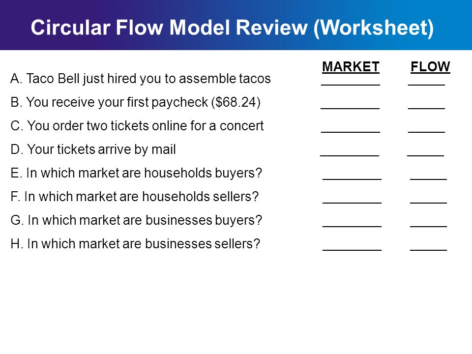 Circular Flow Model Review (Worksheet)