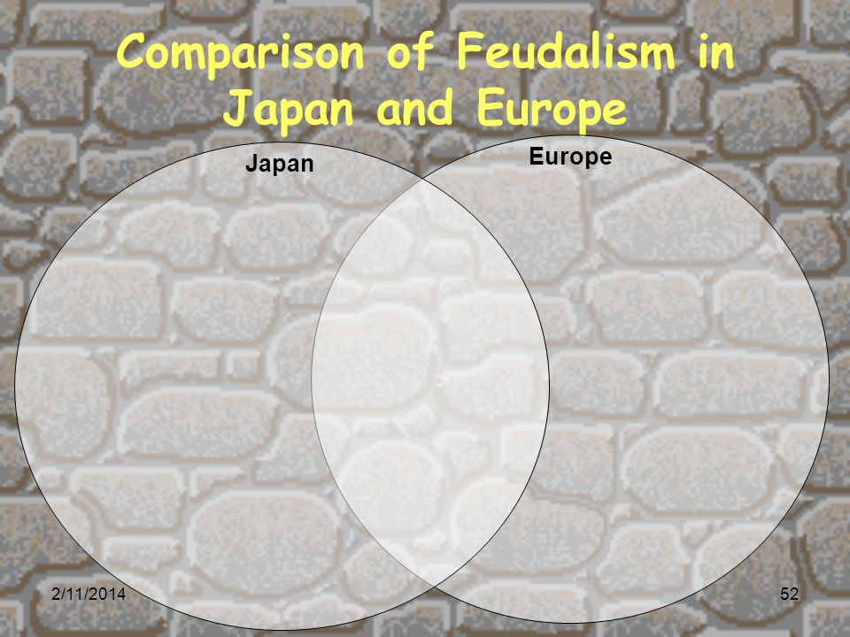 Comparison of Feudalism in Japan and Europe