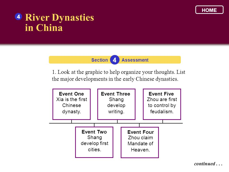River Dynasties in China 4 4