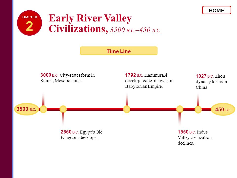 2 Early River Valley Civilizations, 3500 B.C.–450 B.C. HOME Time Line