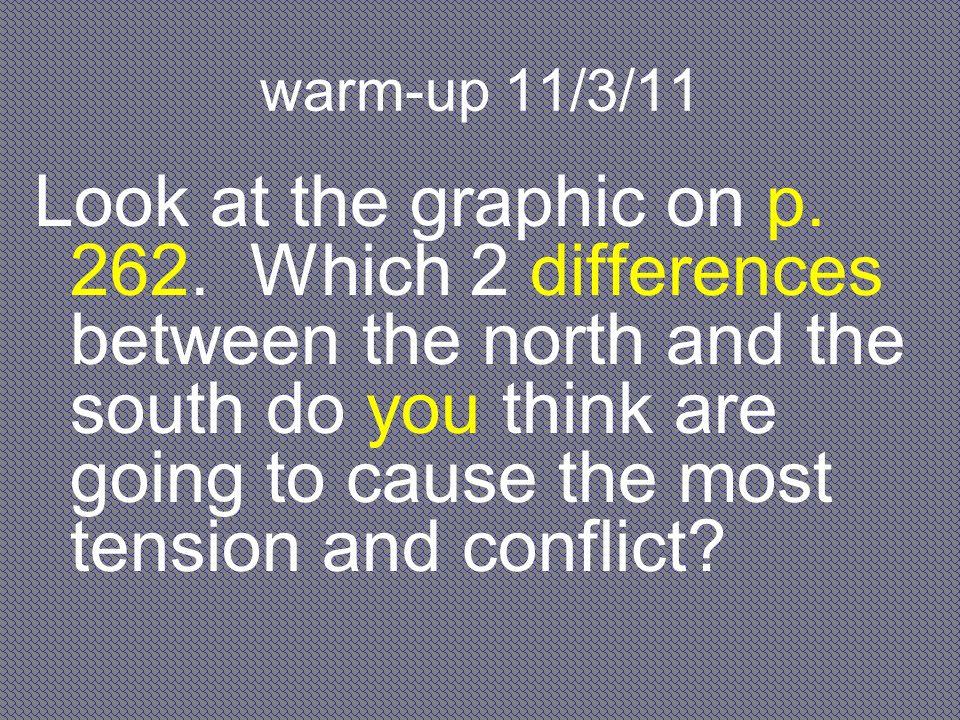 warm-up 11/3/11