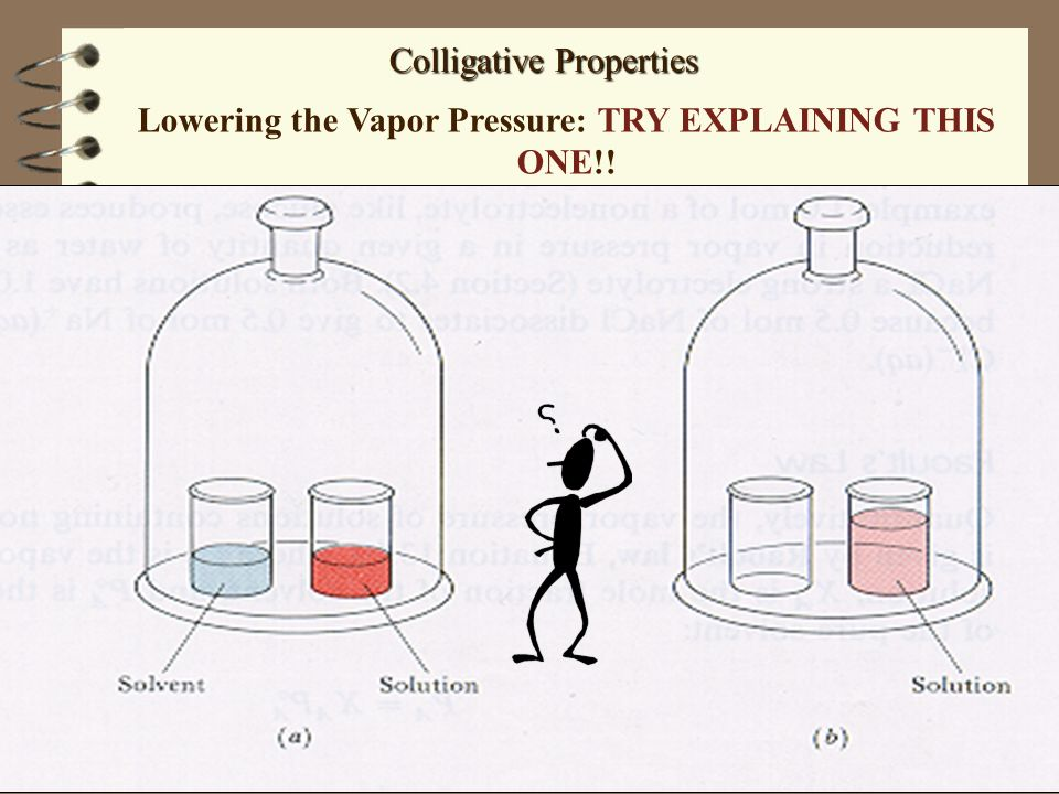 Lowering the Vapor Pressure: TRY EXPLAINING THIS ONE!!