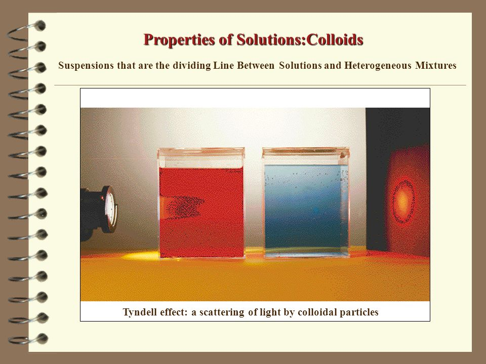 Properties of Solutions:Colloids