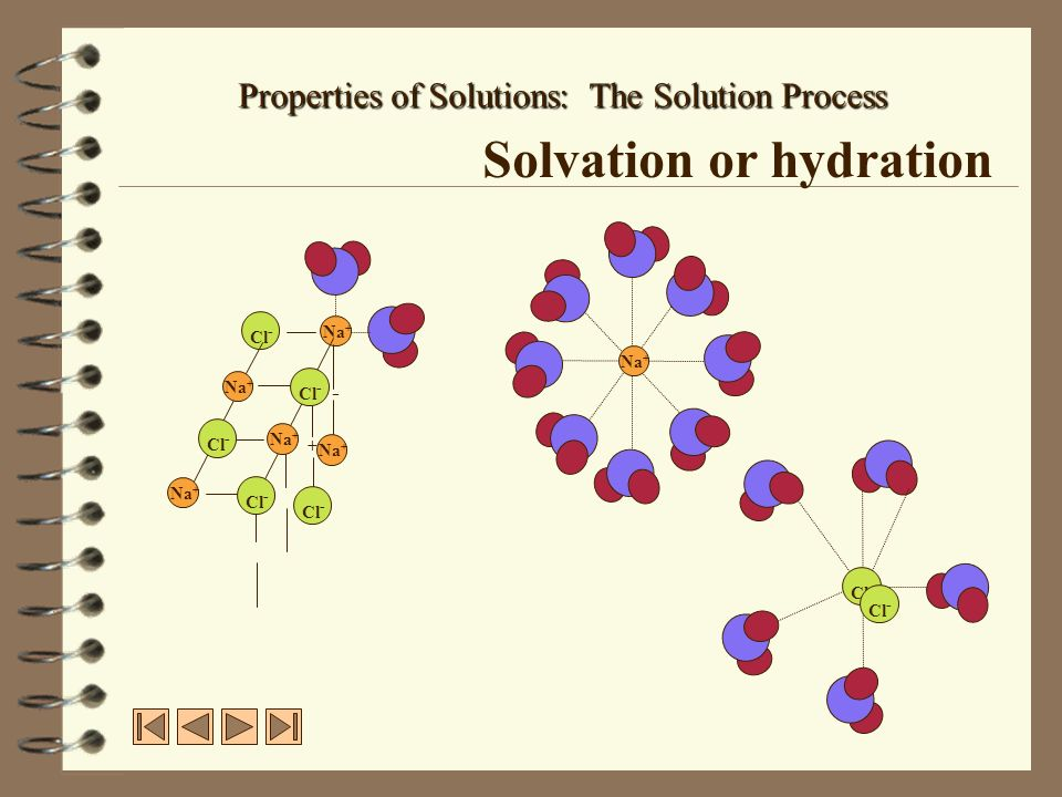 Solvation or hydration