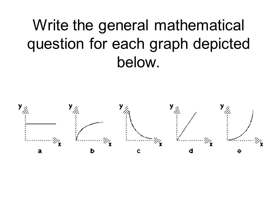 Write the general mathematical question for each graph depicted below.
