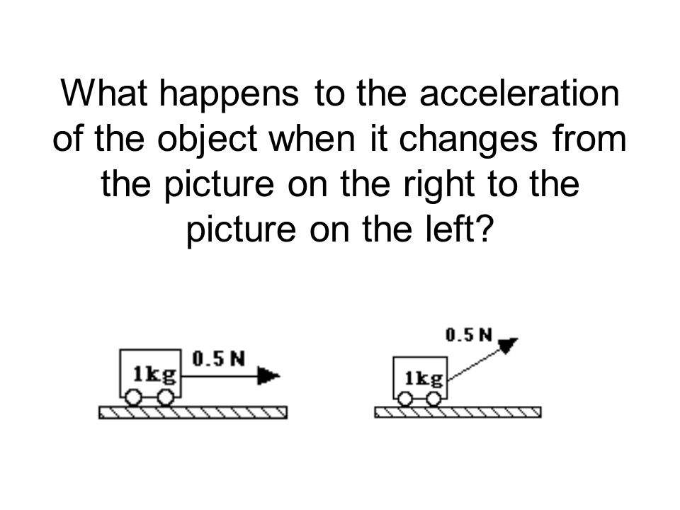 What happens to the acceleration of the object when it changes from the picture on the right to the picture on the left