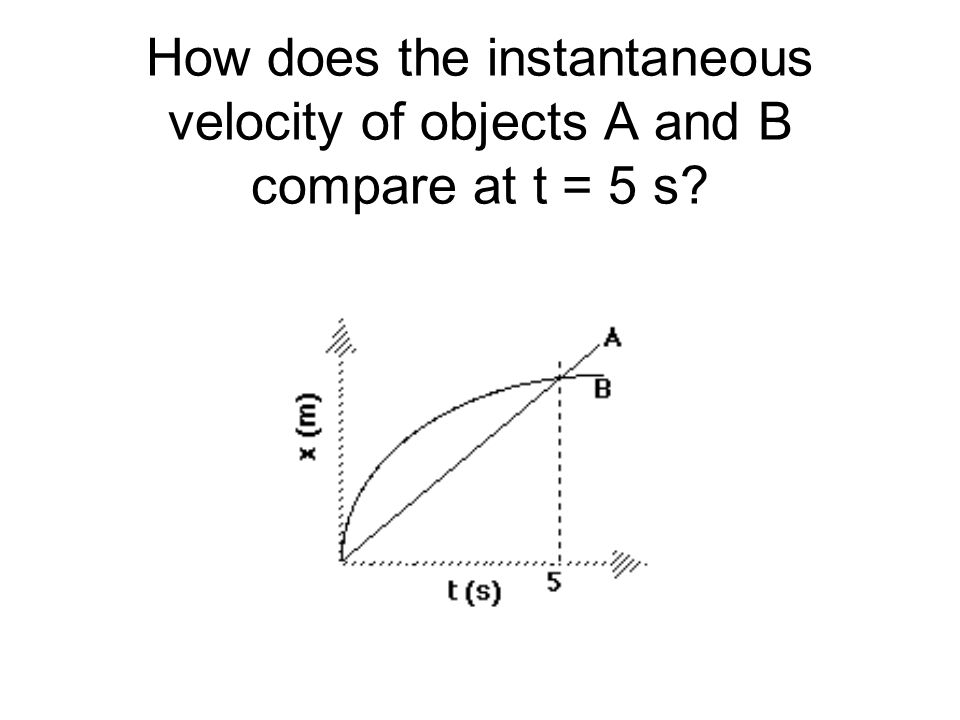 How does the instantaneous velocity of objects A and B compare at t = 5 s