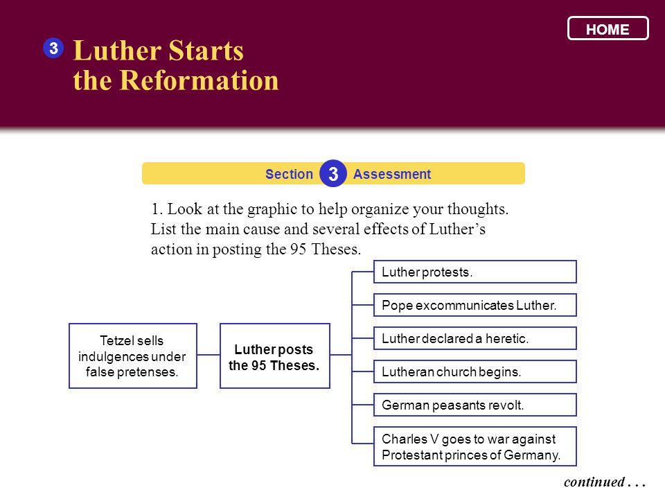 Luther posts the 95 Theses.