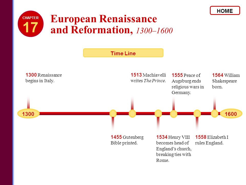 17 European Renaissance and Reformation, 1300–1600 HOME Time Line 1300