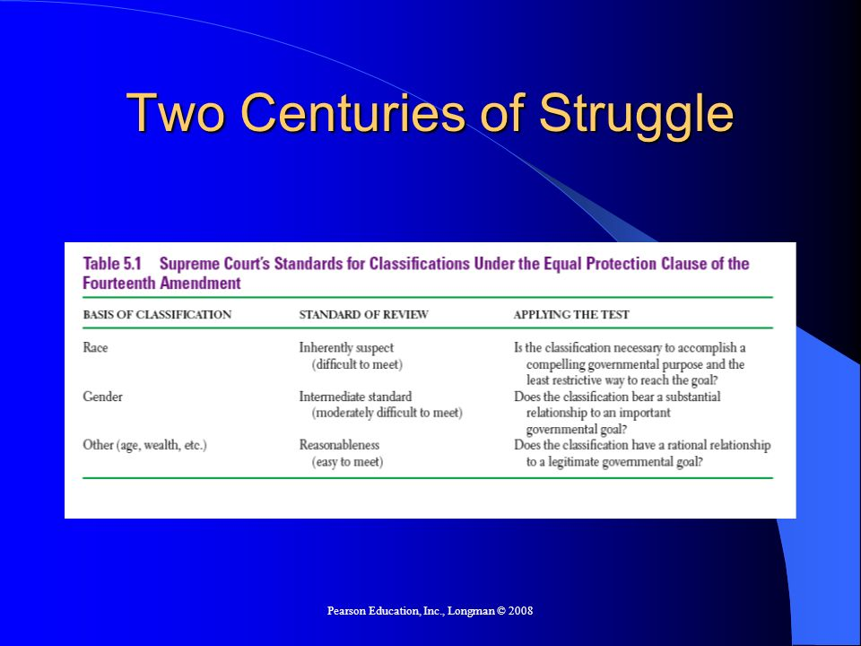 Two Centuries of Struggle