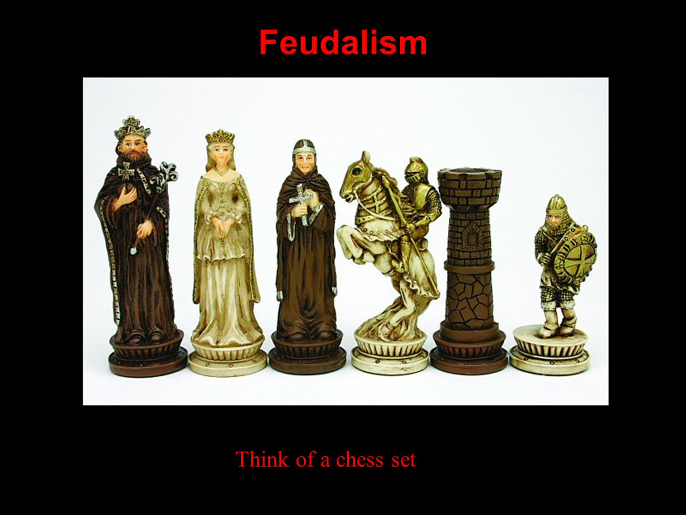 Feudalism Think of a chess set