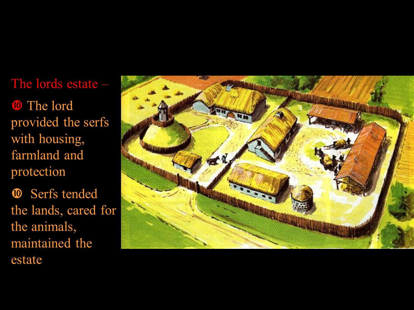Feudalism Manors The lords estate –