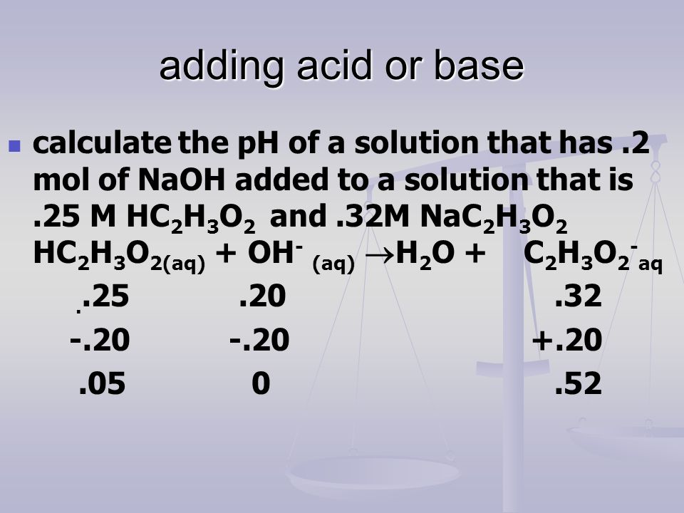 adding acid or base