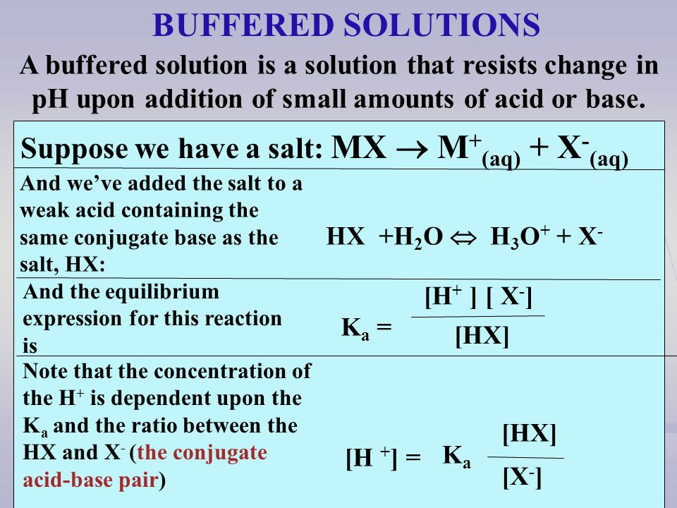 BUFFERED SOLUTIONS Suppose we have a salt: MX  M+(aq) + X-(aq)
