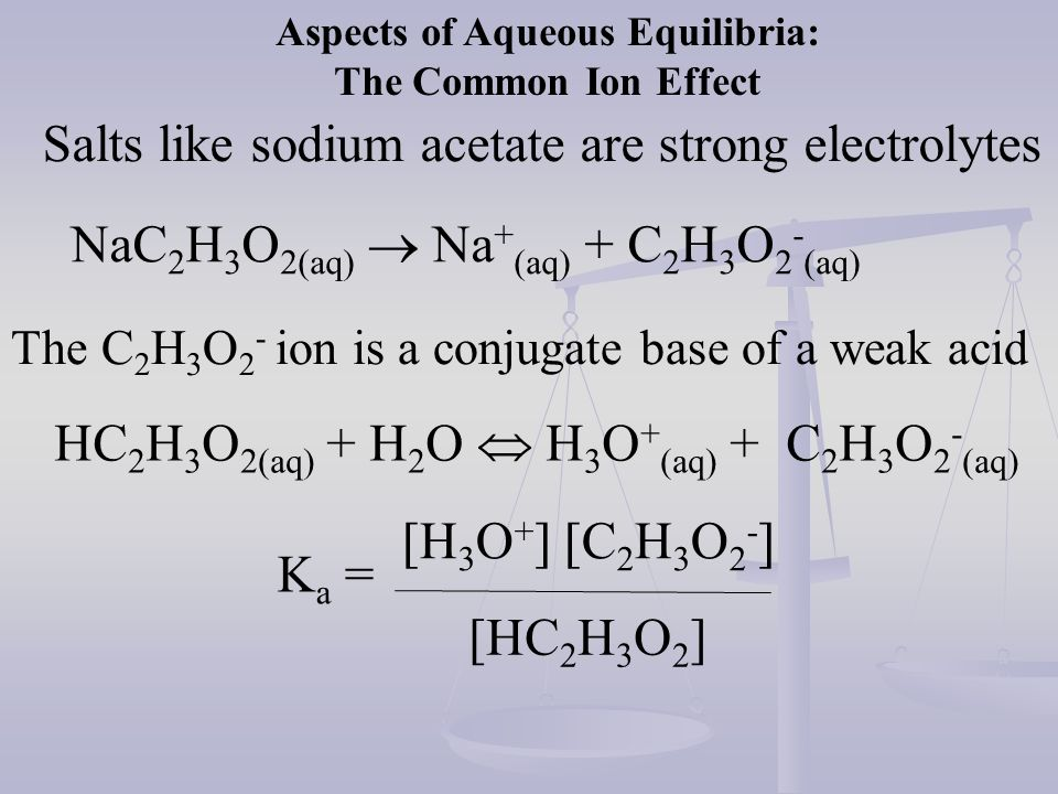 Aspects of Aqueous Equilibria: