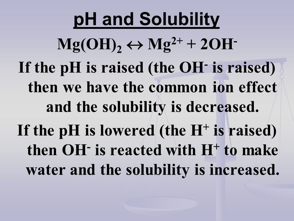 pH and Solubility Mg(OH)2  Mg2+ + 2OH-