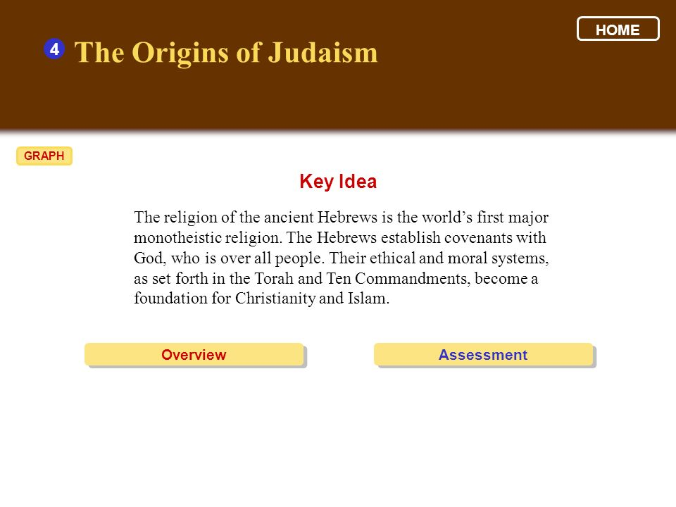 The Origins of Judaism Key Idea 4