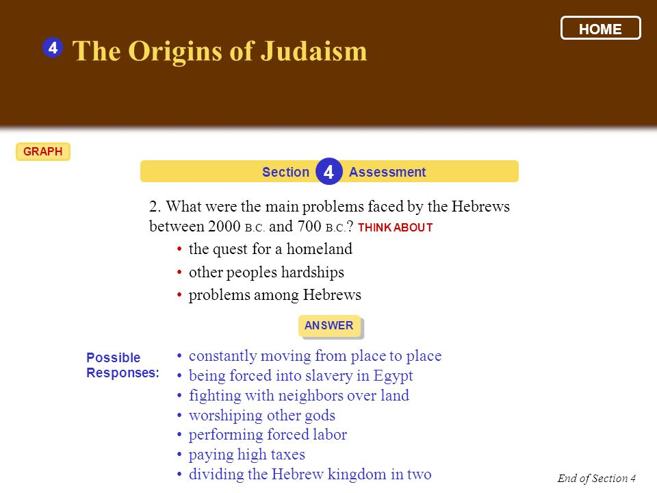 HOME 4. The Origins of Judaism. GRAPH. Section. 4. Assessment.