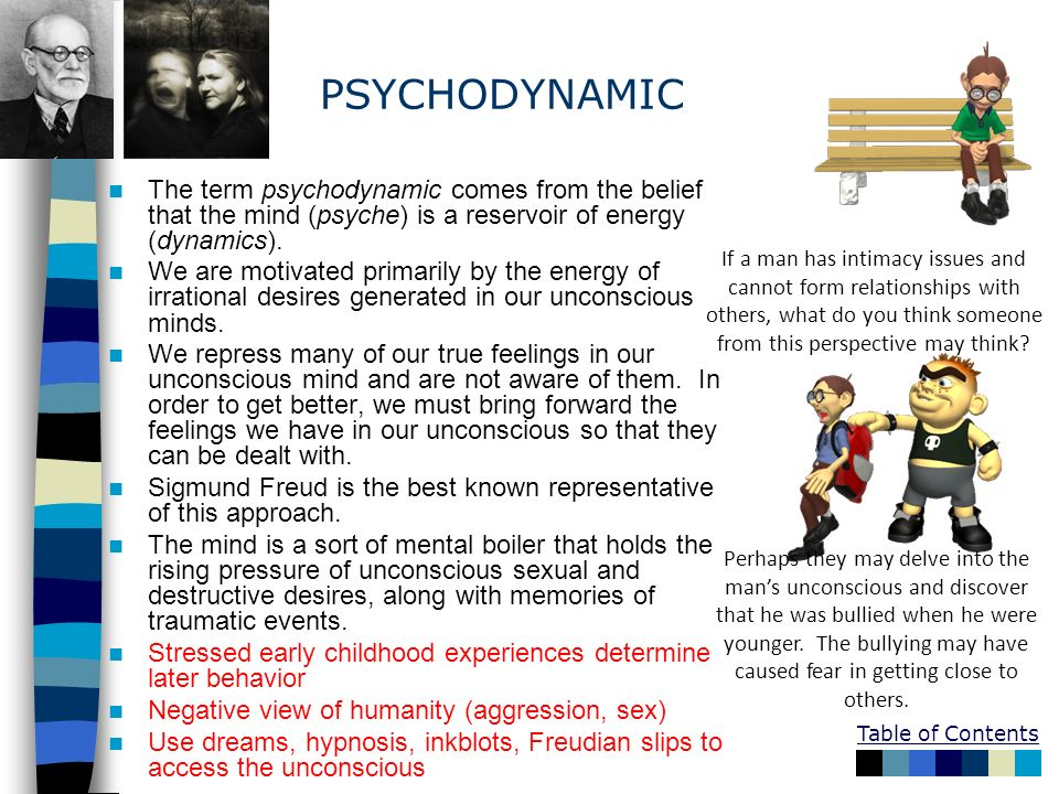 PSYCHODYNAMIC The term psychodynamic comes from the belief that the mind (psyche) is a reservoir of energy (dynamics).