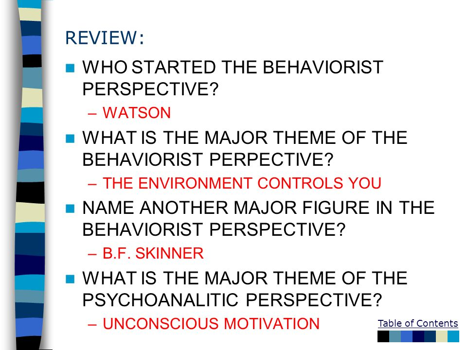 WHO STARTED THE BEHAVIORIST PERSPECTIVE